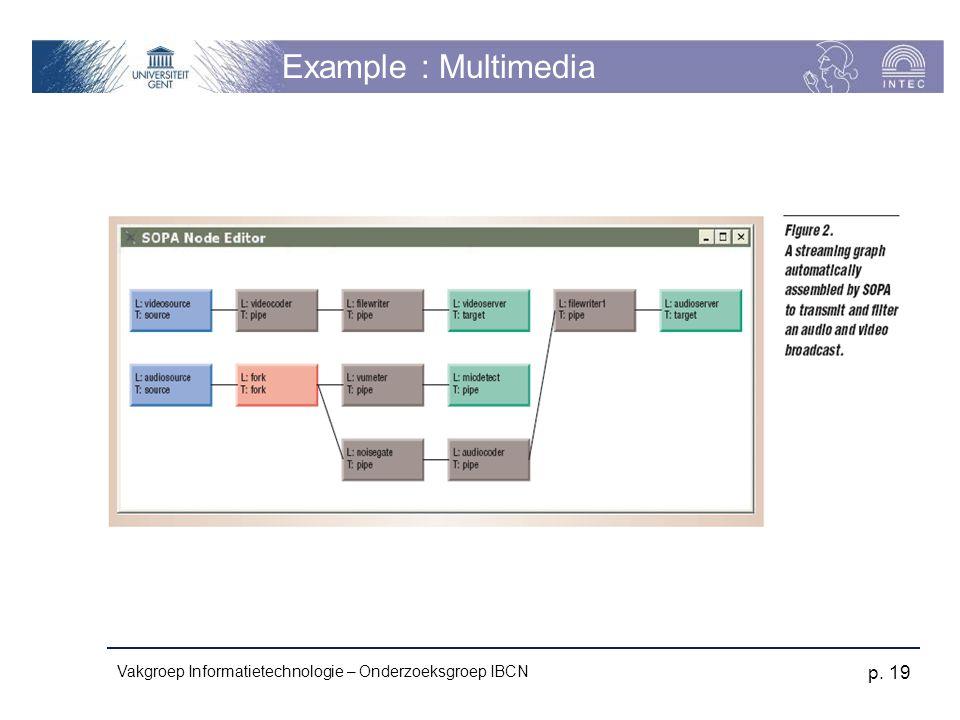 Vakgroep Informatietechnologie – Onderzoeksgroep IBCN p. 19 Example : Multimedia