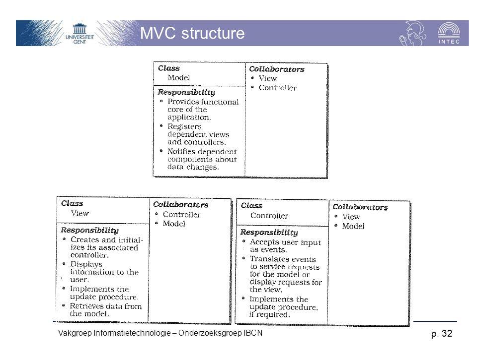 Vakgroep Informatietechnologie – Onderzoeksgroep IBCN p. 32 MVC structure