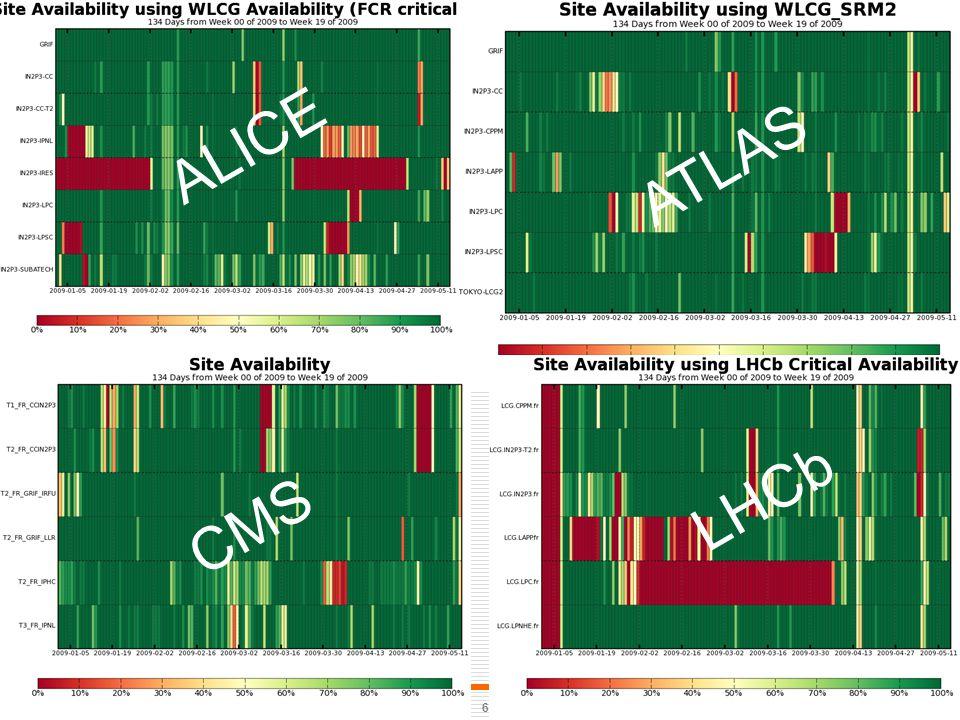 F. Hernandez/F.Chollet/F.Malek 6 ALICE ATLAS CMS LHCb