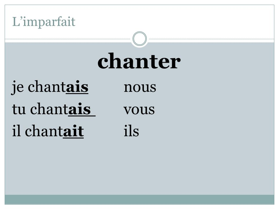 L'imparfait chanter je chantaisnous tu chantaisvous il chantaitils