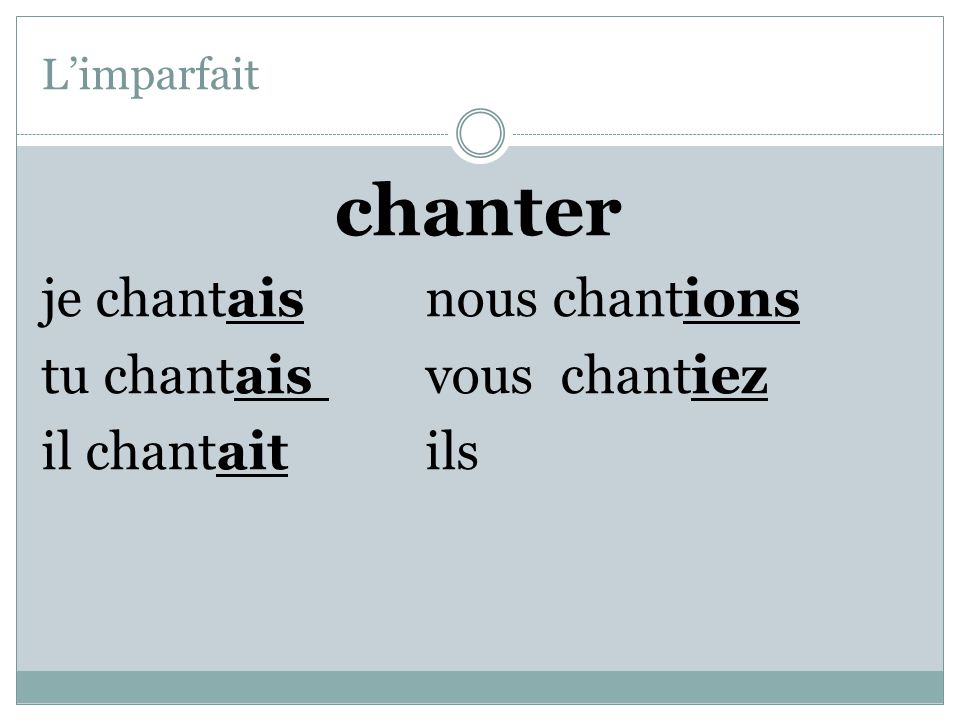L'imparfait chanter je chantaisnous chantions tu chantaisvous chantiez il chantaitils