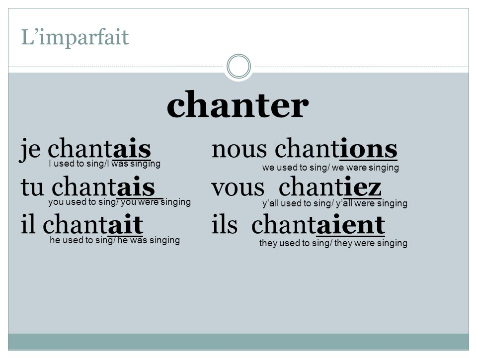 L'imparfait chanter je chantaisnous chantions tu chantaisvous chantiez il chantaitils chantaient I used to sing/I was singing you used to sing/ you were singing he used to sing/ he was singing they used to sing/ they were singing y'all used to sing/ y'all were singing we used to sing/ we were singing
