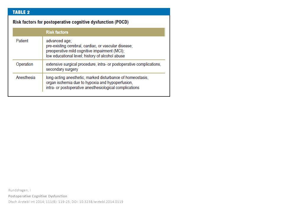 Rundshagen, I Postoperative Cognitive Dysfunction Dtsch Arztebl Int 2014; 111(8): 119-25; DOI: 10.3238/arztebl.2014.0119