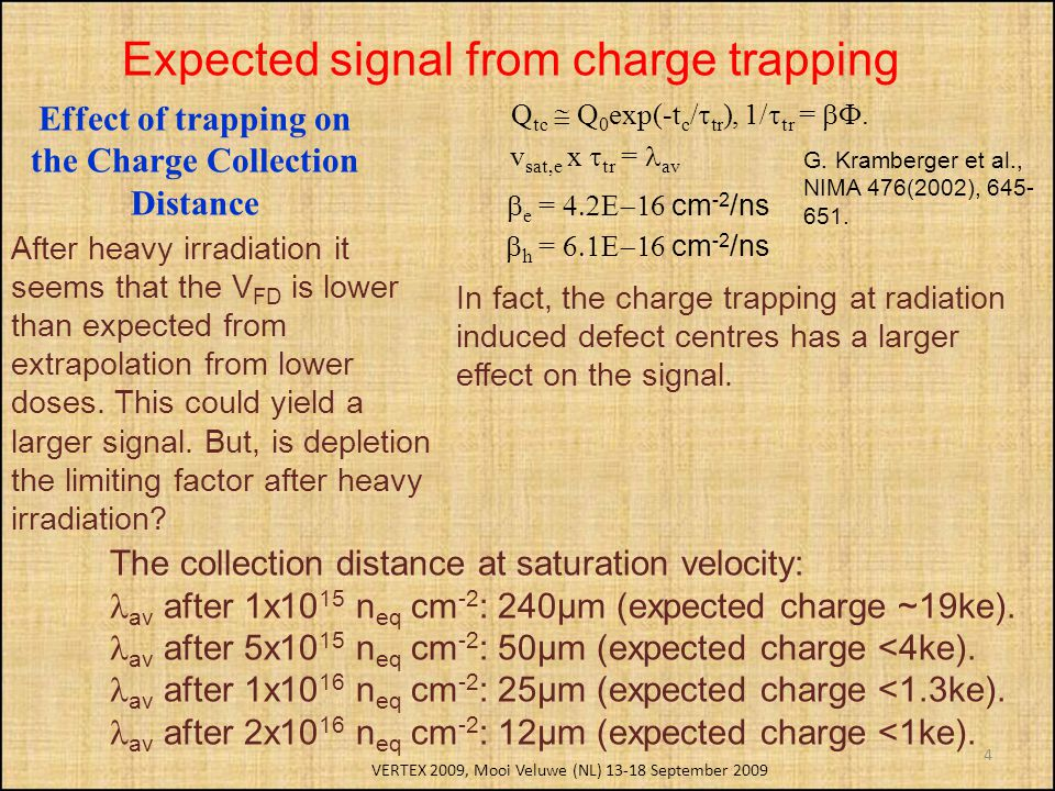 4 Effect of trapping on the Charge Collection Distance After heavy irradiation it seems that the V FD is lower than expected from extrapolation from lower doses.