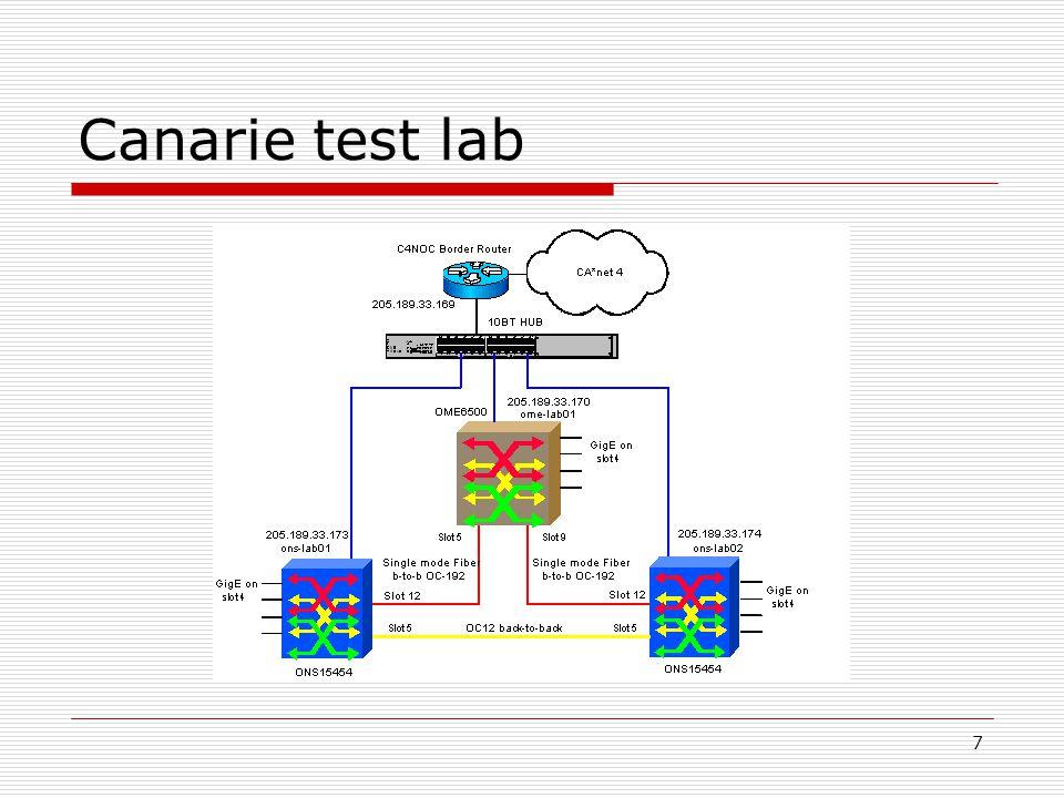 7 Canarie test lab