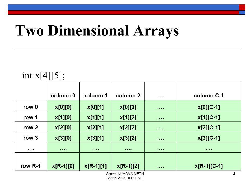 Senem KUMOVA METİN CS115 2008-2009 FALL 4 Two Dimensional Arrays int x[4][5]; column 0column 1column 2….column C-1 row 0x[0][0]x[0][1]x[0][2]….x[0][C-1] row 1x[1][0]x[1][1]x[1][2]….x[1][C-1] row 2x[2][0]x[2][1]x[2][2]….x[2][C-1] row 3x[3][0]x[3][1]x[3][2]….x[3][C-1] ….