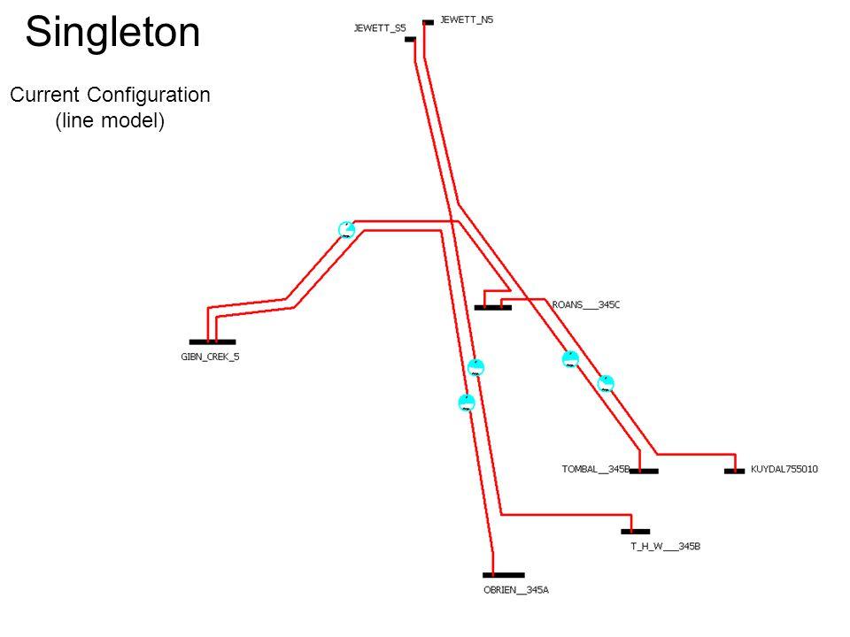 Singleton Current Configuration (line model)