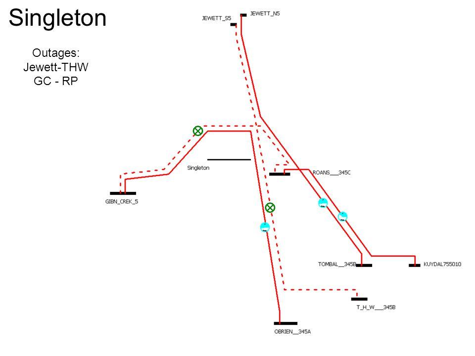 Singleton Outages: Jewett-THW GC - RP