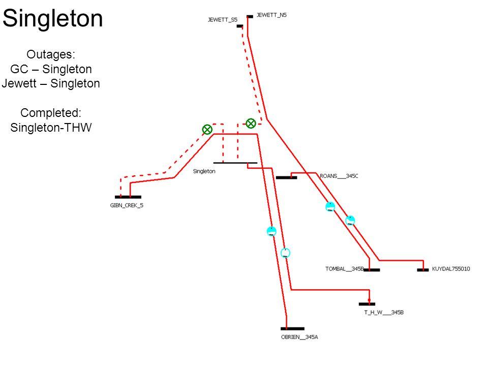 Singleton Outages: GC – Singleton Jewett – Singleton Completed: Singleton-THW