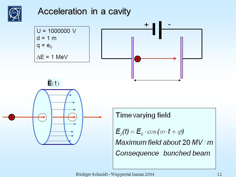 Rüdiger Schmidt - Wuppertal Januar 200412 Acceleration in a cavity U = 1000000 V d = 1 m q = e 0  E = 1 MeV - +