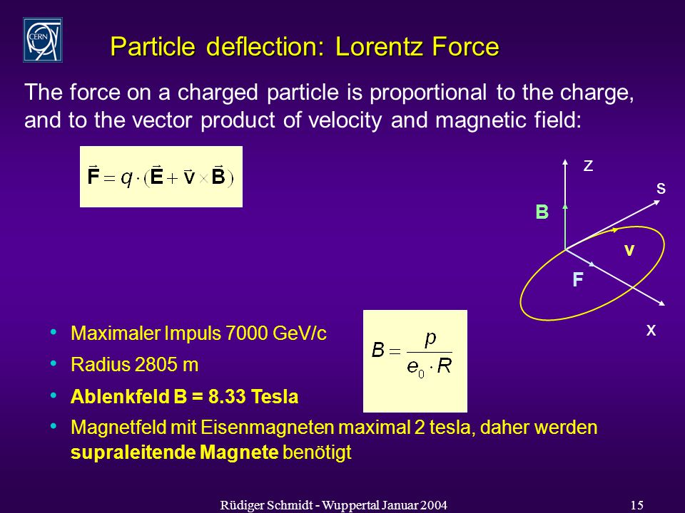Rüdiger Schmidt - Wuppertal Januar Particle deflection: Lorentz Force The force on a charged particle is proportional to the charge, and to the vector product of velocity and magnetic field: Maximaler Impuls 7000 GeV/c Radius 2805 m Ablenkfeld B = 8.33 Tesla Magnetfeld mit Eisenmagneten maximal 2 tesla, daher werden supraleitende Magnete benötigt z x s v B F