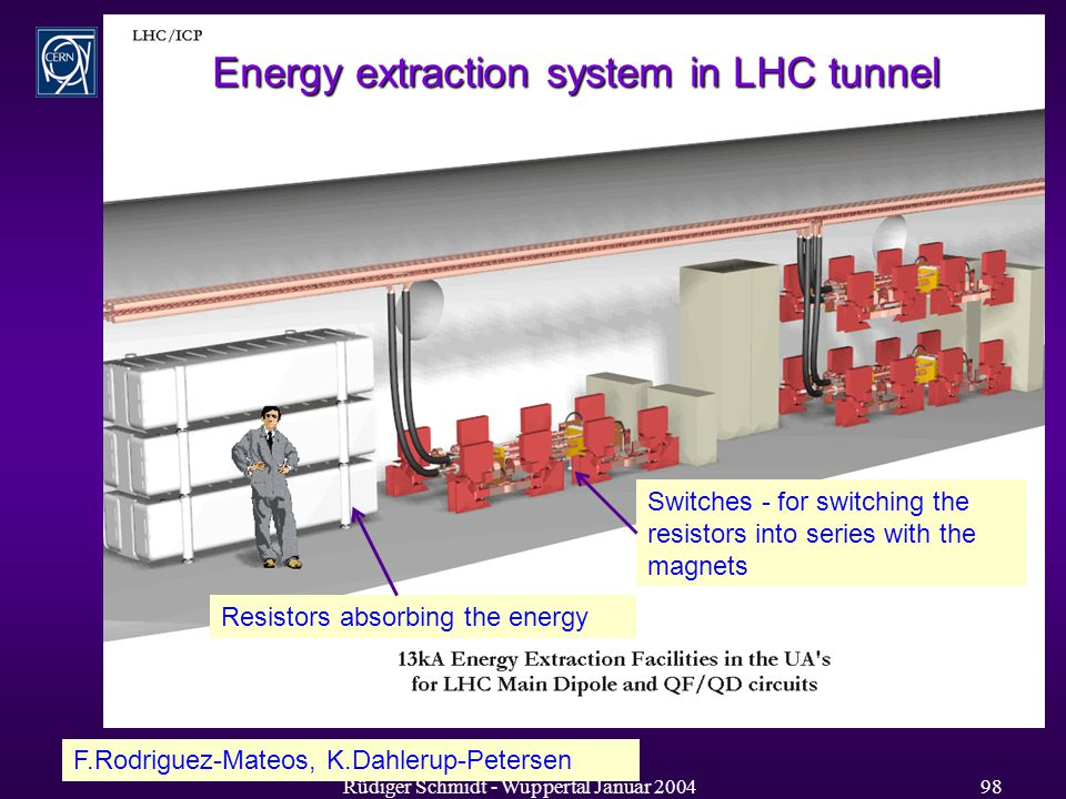 Rüdiger Schmidt - Wuppertal Januar F.Rodriguez-Mateos, K.Dahlerup-Petersen Energy extraction system in LHC tunnel Resistors absorbing the energy Switches - for switching the resistors into series with the magnets