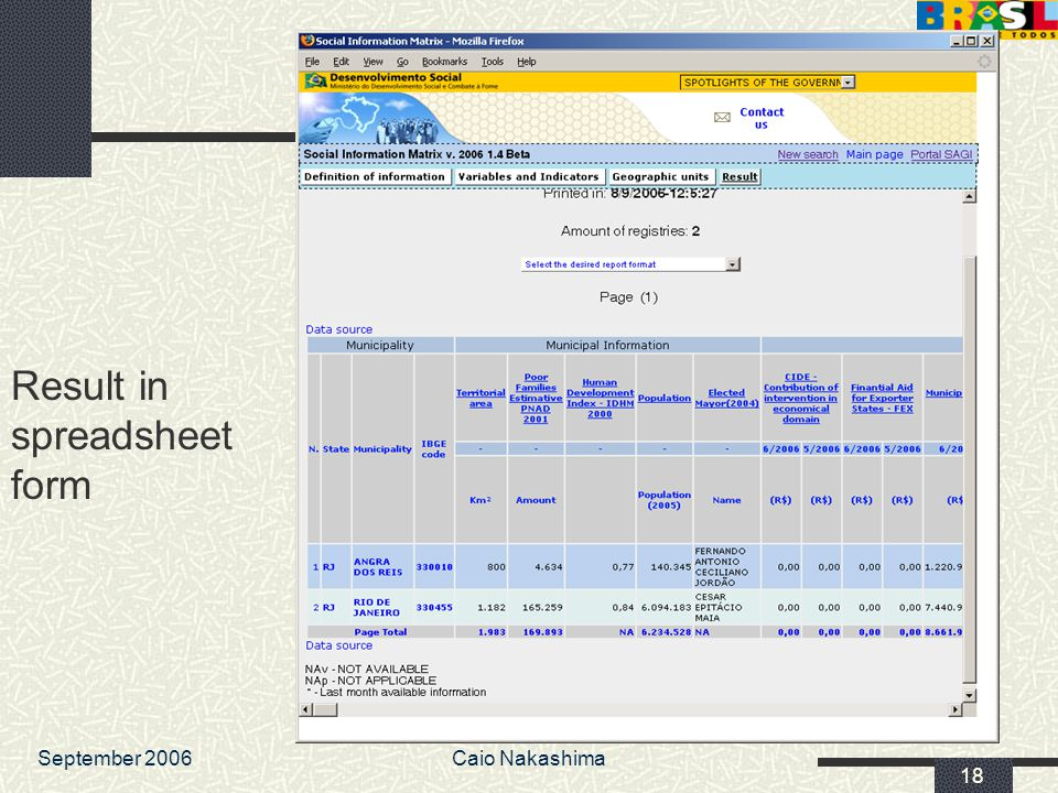 September 2006Caio Nakashima 18 Result in spreadsheet form