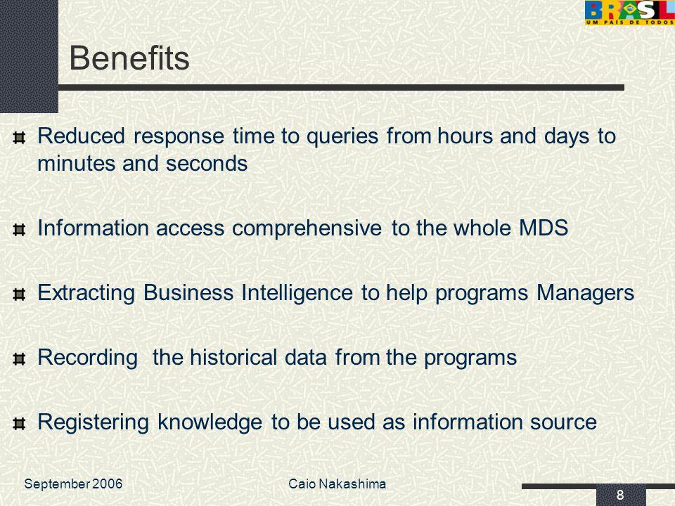 September 2006Caio Nakashima 59 Data Base of the Solution Shape Files Data Social Programs Data Configuration Files Data Warehouse Viewer Social Table Information Request SQL Text Social Program Table