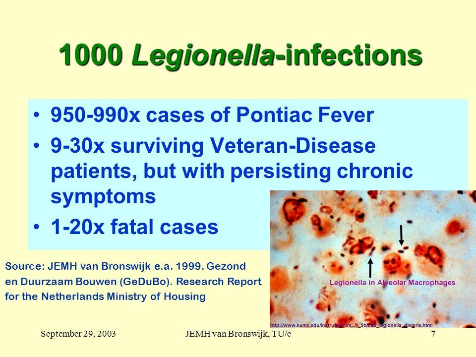 Legionellosis Risk Classes JEMH van Bronswijk, October 9, 1999 Source: CJPA Hoebe, JJM Cluitmans, JHT Wagenvoort, WJ van Leeuwen, MAJ Bilkert-Mooiman 1999.