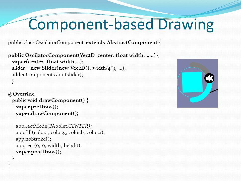 Component-based Drawing public class OscilatorComponent extends AbstractComponent { public OscilatorComponent(Vec2D center, float width, …..) { super(center, float width,…); slider = new Slider(new Vec2D(), width/4*3, …); addedComponents.add(slider); } @Override public void drawComponent() { super.preDraw(); super.drawComponent(); app.rectMode(PApplet.CENTER); app.fill(color.r, color.g, color.b, color.a); app.noStroke(); app.rect(0, 0, width, height); super.postDraw(); }