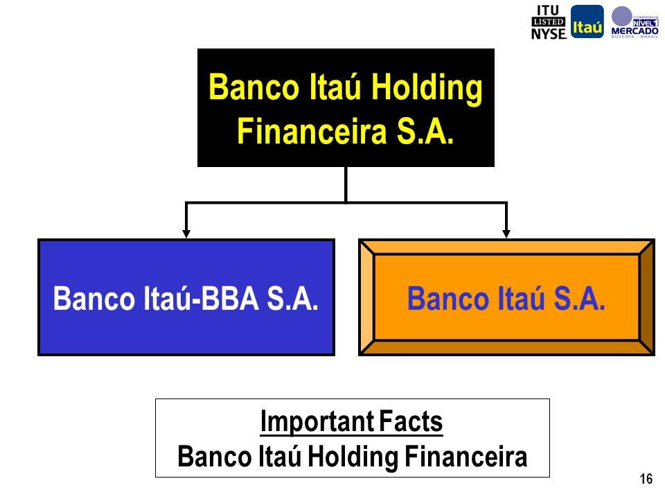 16 Banco Itaú Holding Financeira S.A. Banco Itaú S.A.Banco Itaú-BBA S.A.
