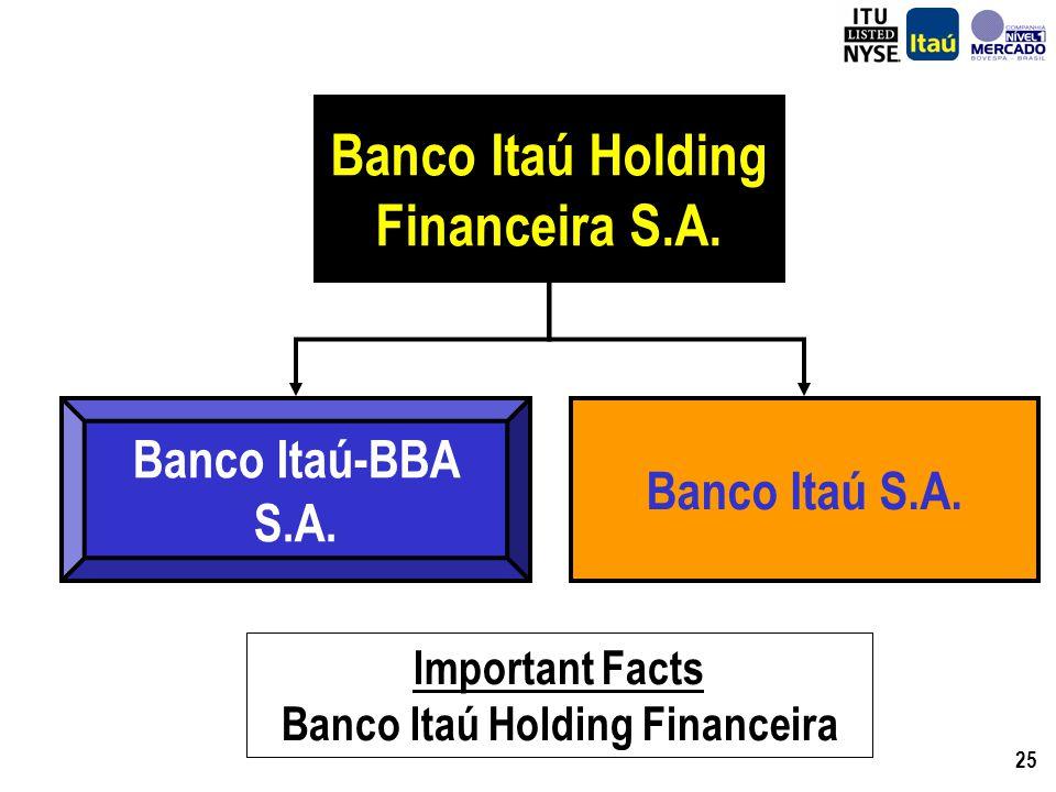 25 Banco Itaú Holding Financeira S.A. Banco Itaú S.A.