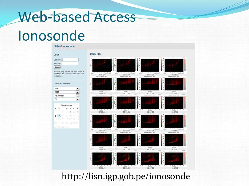 Web-based Access Ionosonde http://lisn.igp.gob.pe/ionosonde