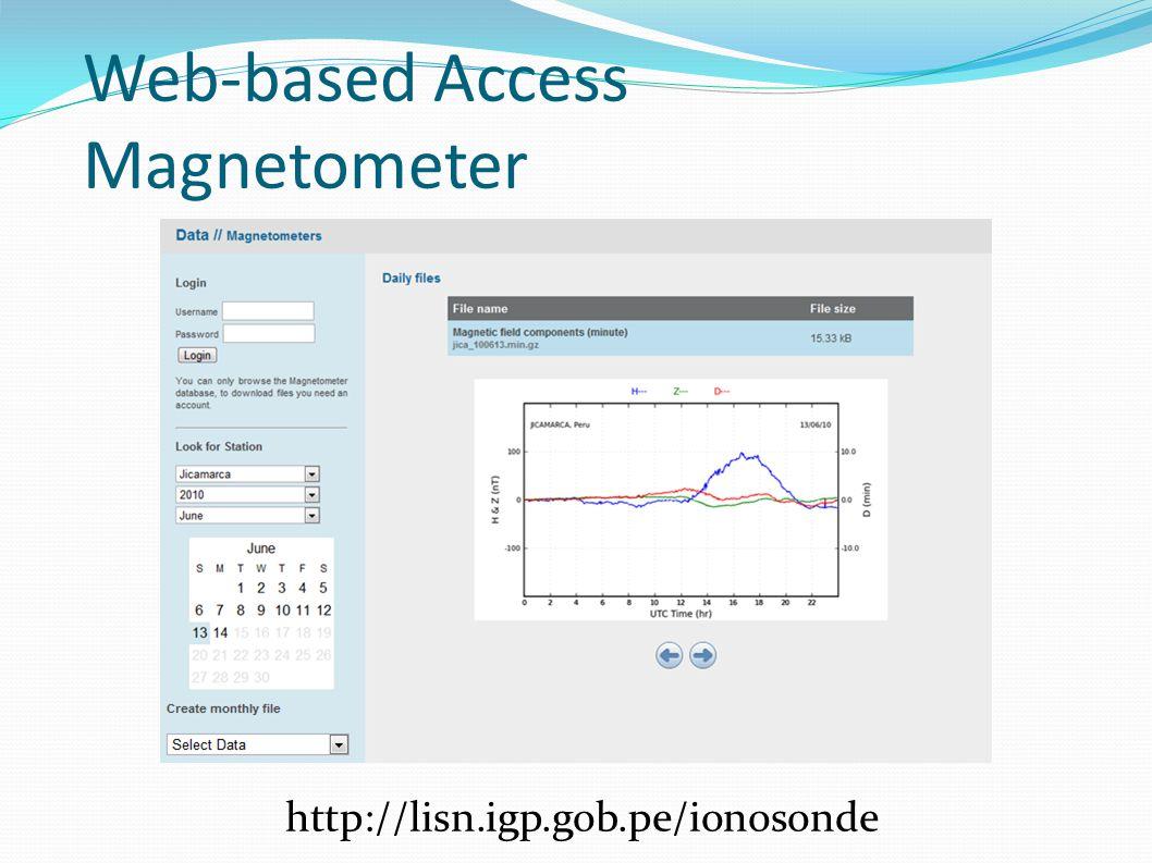 Web-based Access Magnetometer http://lisn.igp.gob.pe/ionosonde