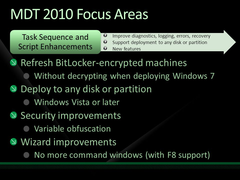 MDT 2010 Focus Areas Refresh BitLocker-encrypted machines Without decrypting when deploying Windows 7 Deploy to any disk or partition Windows Vista or