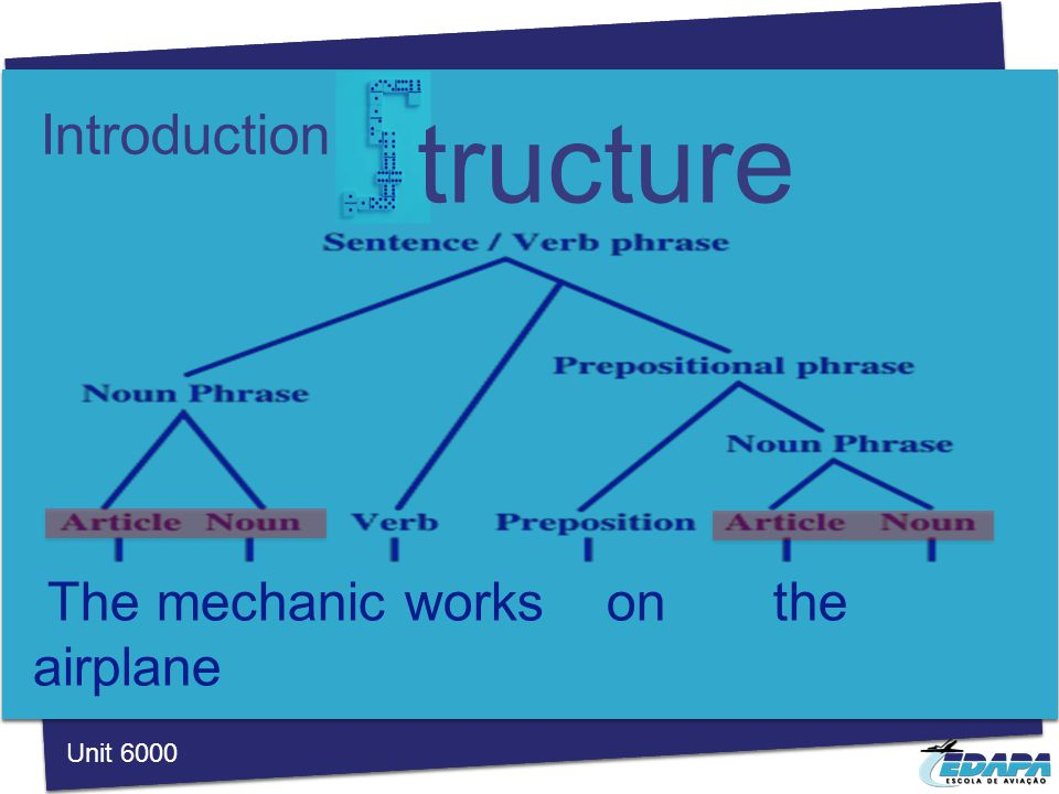 Introduction Unit 6000 tructure The mechanic works on the airplane