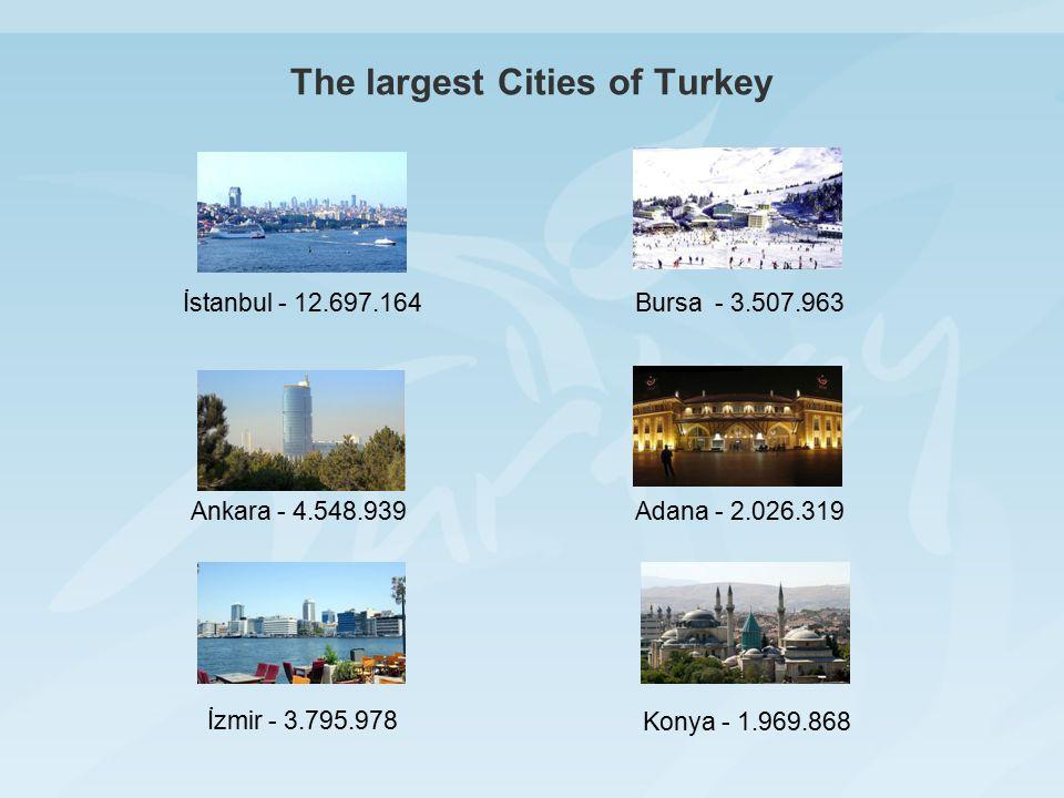 The largest Cities of Turkey İstanbul - 12.697.164 Ankara - 4.548.939 İzmir - 3.795.978 Bursa - 3.507.963 Adana - 2.026.319 Konya - 1.969.868