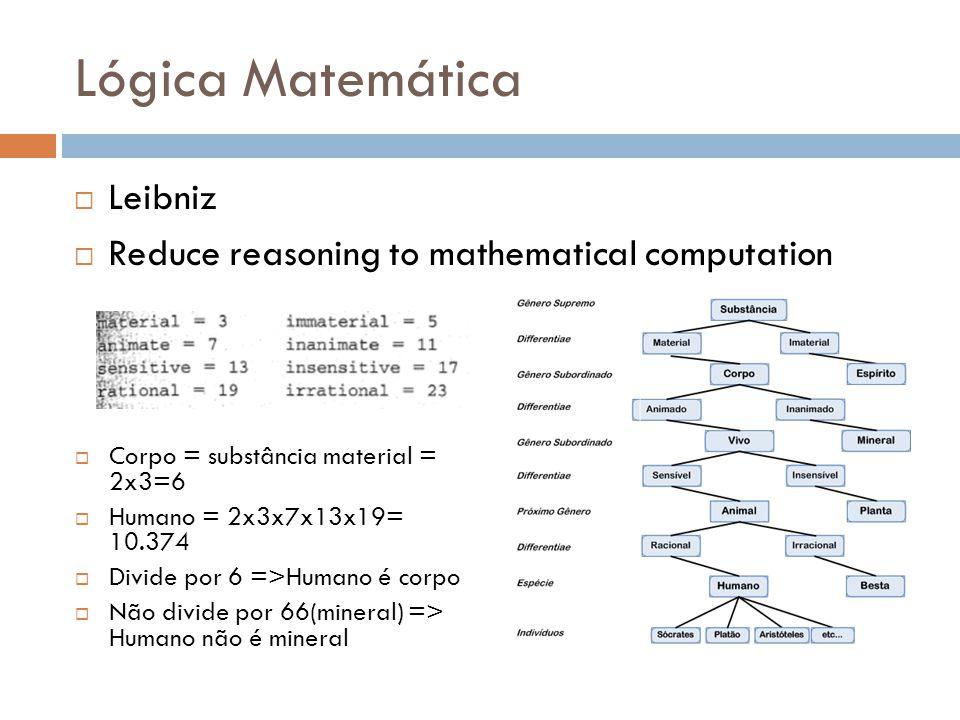 Lógica Matemática  Leibniz  Reduce reasoning to mathematical computation  Corpo = substância material = 2x3=6  Humano = 2x3x7x13x19= 10.374  Divide por 6 =>Humano é corpo  Não divide por 66(mineral) => Humano não é mineral