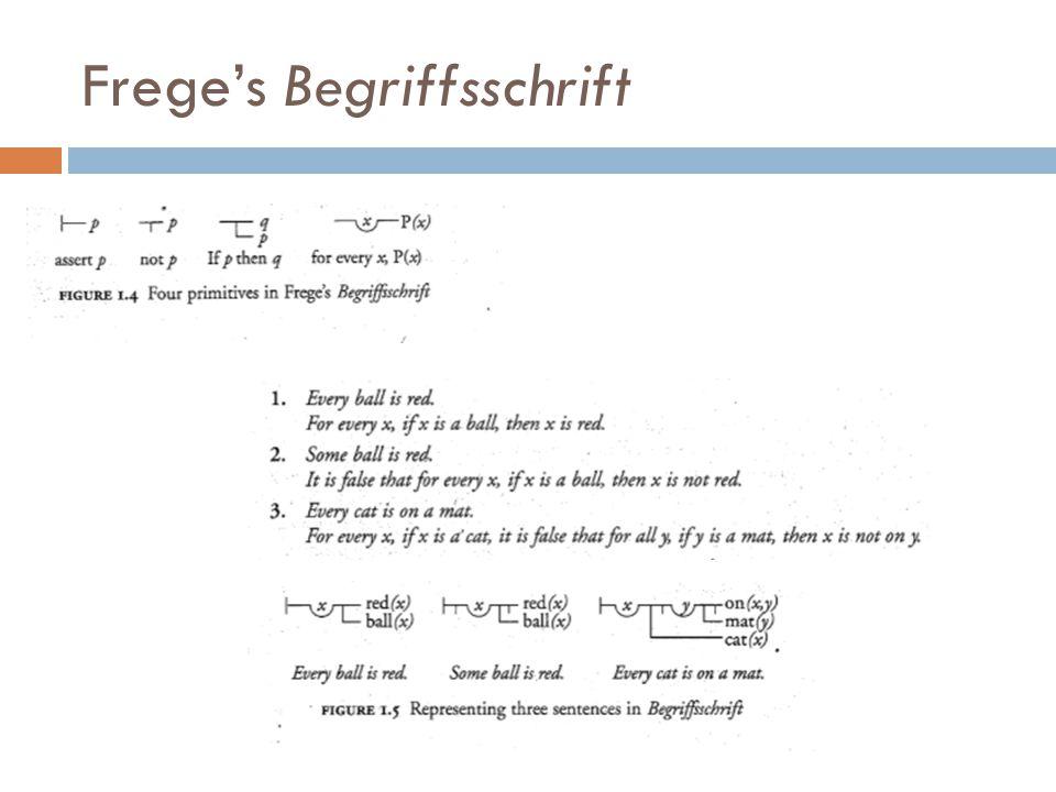 Frege's Begriffsschrift