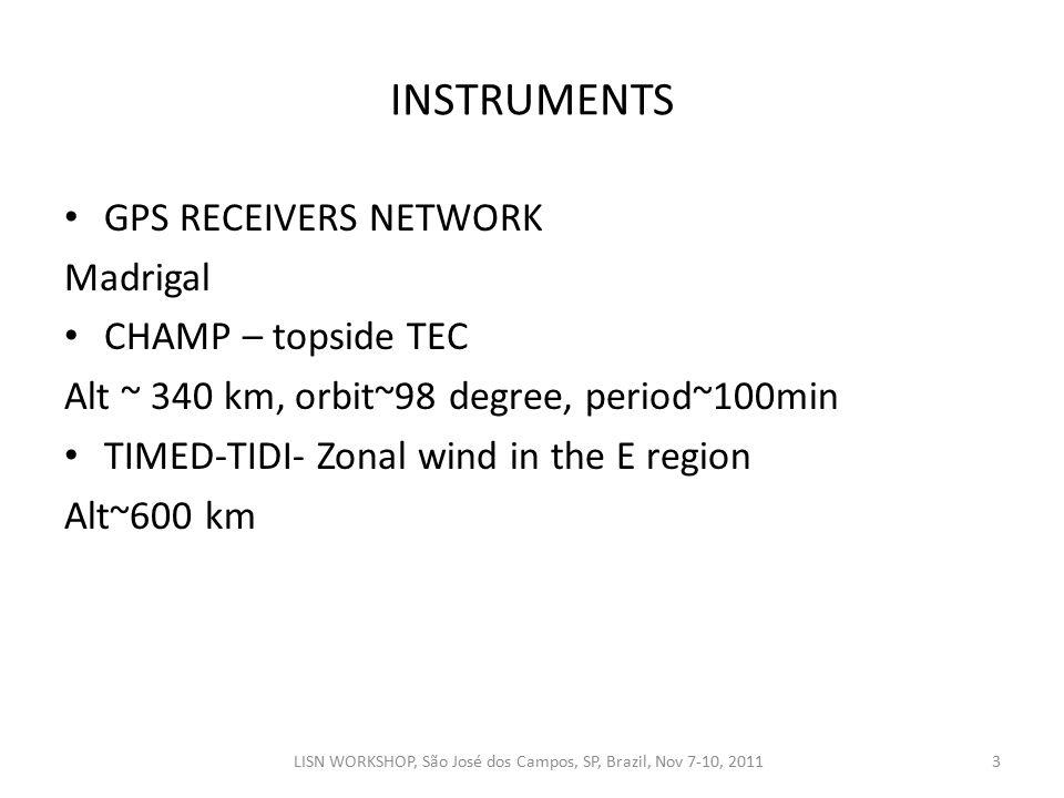 INSTRUMENTS GPS RECEIVERS NETWORK Madrigal CHAMP – topside TEC Alt ~ 340 km, orbit~98 degree, period~100min TIMED-TIDI- Zonal wind in the E region Alt~600 km LISN WORKSHOP, São José dos Campos, SP, Brazil, Nov 7-10, 20113