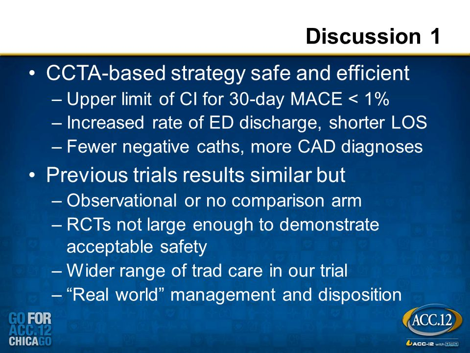 Discussion 1 CCTA-based strategy safe and efficient –Upper limit of CI for 30-day MACE < 1% –Increased rate of ED discharge, shorter LOS –Fewer negative caths, more CAD diagnoses Previous trials results similar but –Observational or no comparison arm –RCTs not large enough to demonstrate acceptable safety –Wider range of trad care in our trial – Real world management and disposition