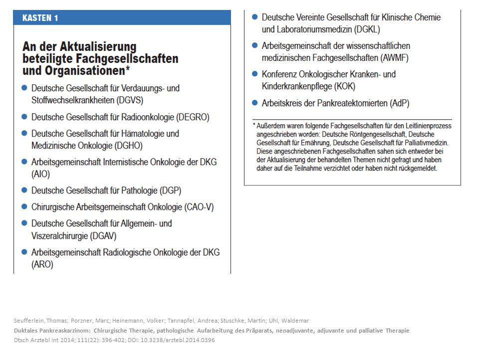 Seufferlein, Thomas; Porzner, Marc; Heinemann, Volker; Tannapfel, Andrea; Stuschke, Martin; Uhl, Waldemar Duktales Pankreaskarzinom: Chirurgische Ther