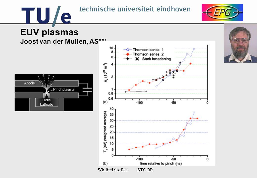 Winfred Stoffels STOOR EUV plasmas Joost van der Mullen, ASML