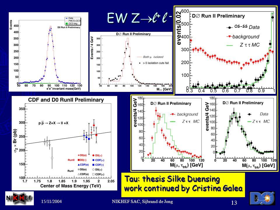 15/11/2004NIKHEF SAC, Sijbrand de Jong 13 EW Z  l + l - Tau: thesis Silke Duensing work continued by Cristina Galea OS-SS