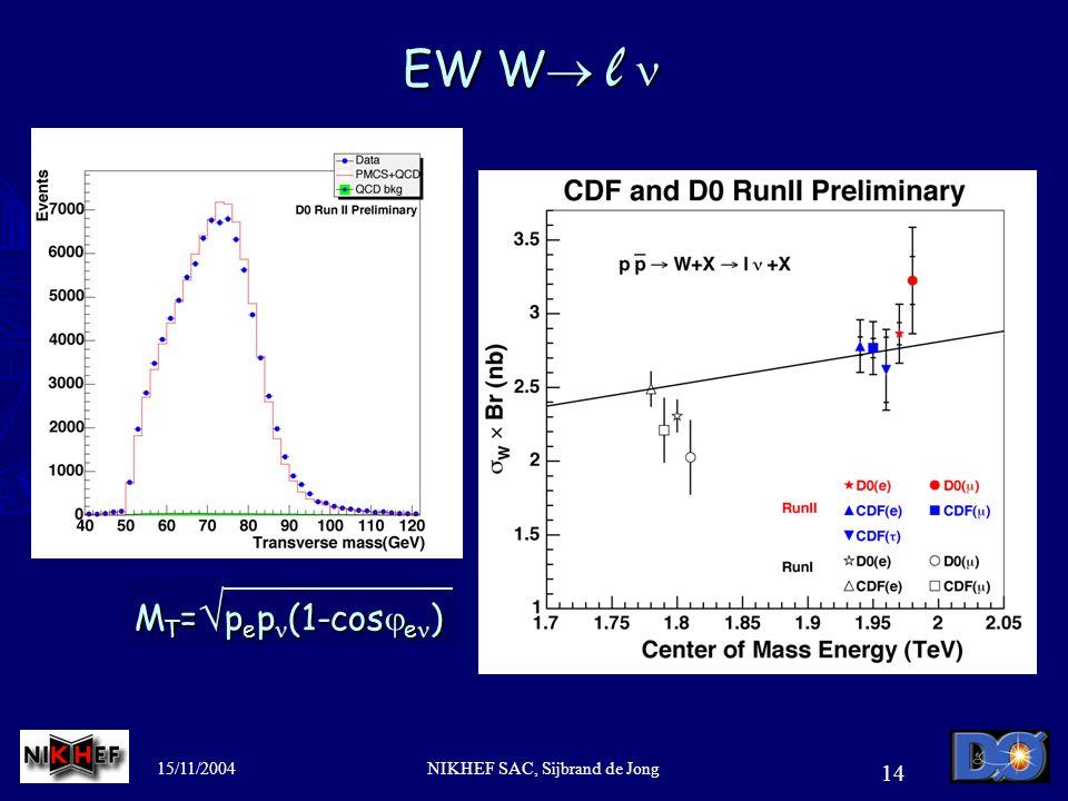 15/11/2004NIKHEF SAC, Sijbrand de Jong 14 EW W  l EW W  l M T =  p e p (1-cos  e )