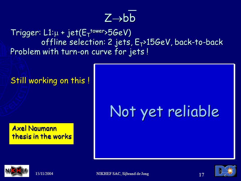 15/11/2004NIKHEF SAC, Sijbrand de Jong 17 Z  bb Trigger: L1:  + jet(E T tower >5GeV) offline selection: 2 jets, E T >15GeV, back-to-back offline selection: 2 jets, E T >15GeV, back-to-back Problem with turn-on curve for jets .
