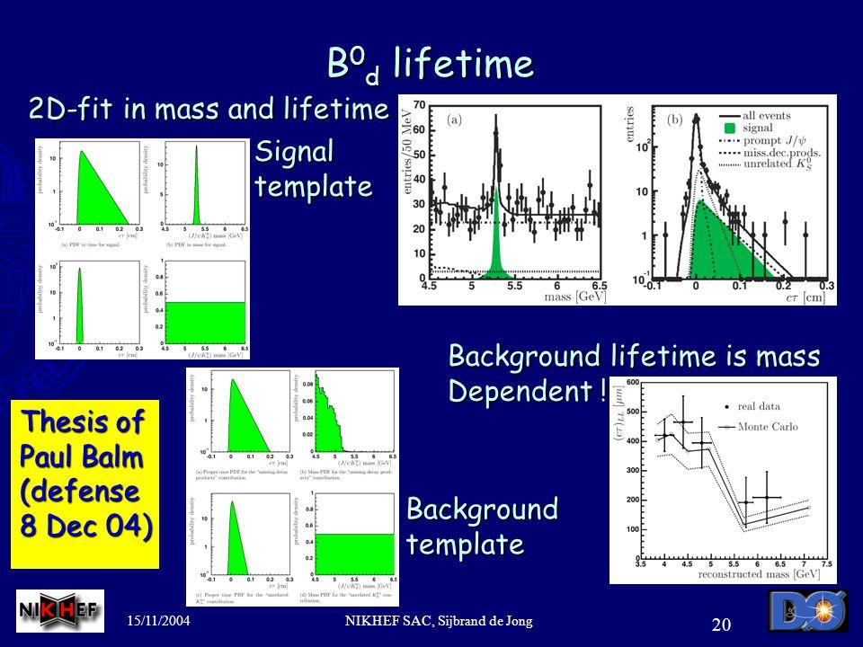 15/11/2004NIKHEF SAC, Sijbrand de Jong 20 B 0 d lifetime 2D-fit in mass and lifetime Background lifetime is mass Dependent .