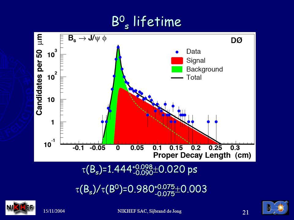 15/11/2004NIKHEF SAC, Sijbrand de Jong 21 B 0 s lifetime  (B s )=1.444 +0.098  0.020 ps -0.090  (B s )/  (B 0 )=0.980 +0.075  0.003 -0.075