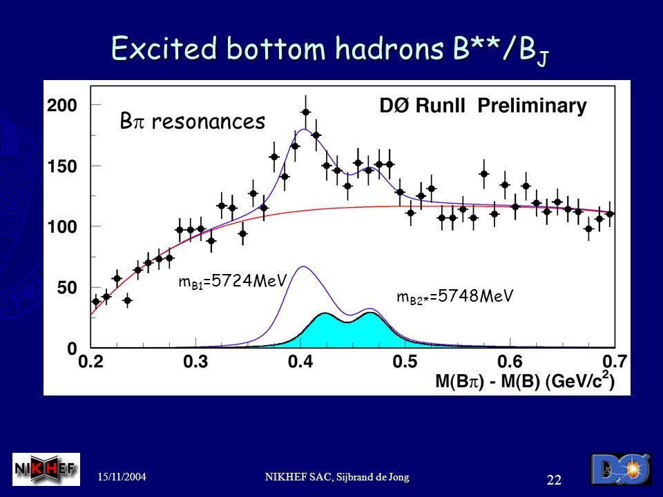 15/11/2004NIKHEF SAC, Sijbrand de Jong 22 Excited bottom hadrons B**/B J B  resonances m B1 =5724MeV m B2* =5748MeV