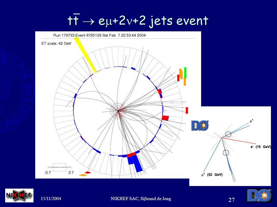 15/11/2004NIKHEF SAC, Sijbrand de Jong 27 tt  e  +2 +2 jets event