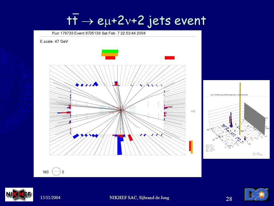 15/11/2004NIKHEF SAC, Sijbrand de Jong 28 tt  e  +2 +2 jets event
