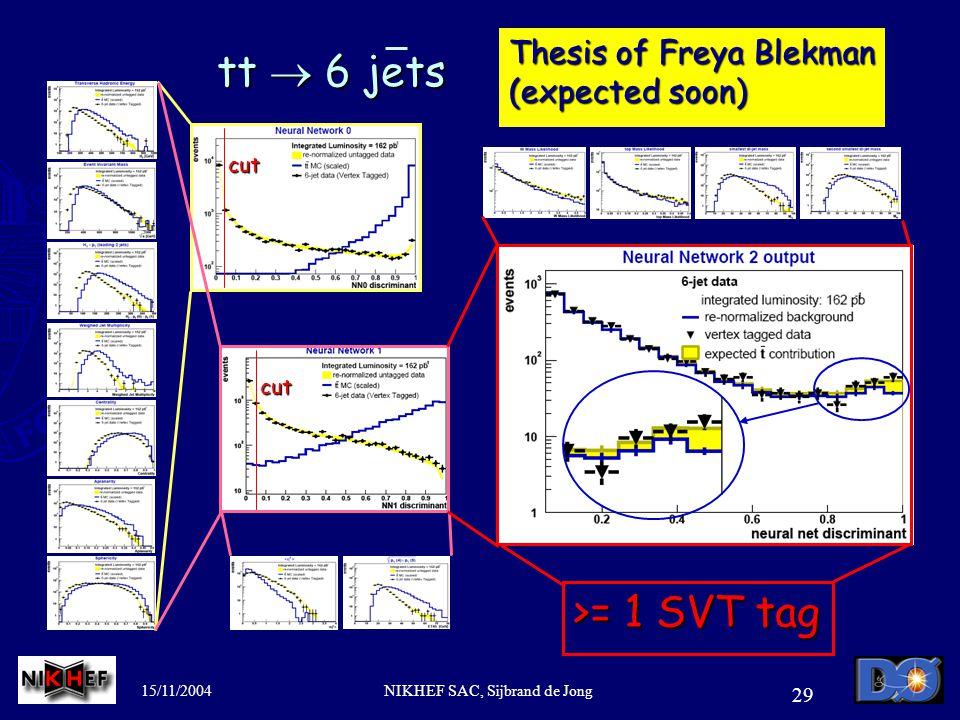 15/11/2004NIKHEF SAC, Sijbrand de Jong 29 tt  6 jets cut cut >= 1 SVT tag Thesis of Freya Blekman (expected soon)