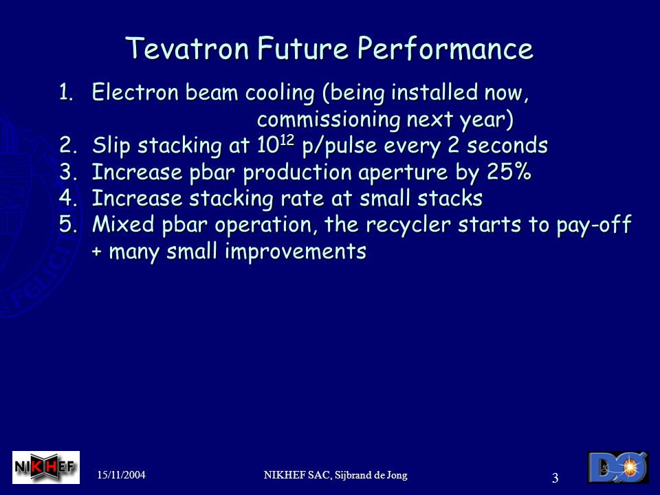 15/11/2004NIKHEF SAC, Sijbrand de Jong 3 Tevatron Future Performance 1.Electron beam cooling (being installed now, commissioning next year) 2.Slip stacking at 10 12 p/pulse every 2 seconds 3.Increase pbar production aperture by 25% 4.Increase stacking rate at small stacks 5.Mixed pbar operation, the recycler starts to pay-off + many small improvements