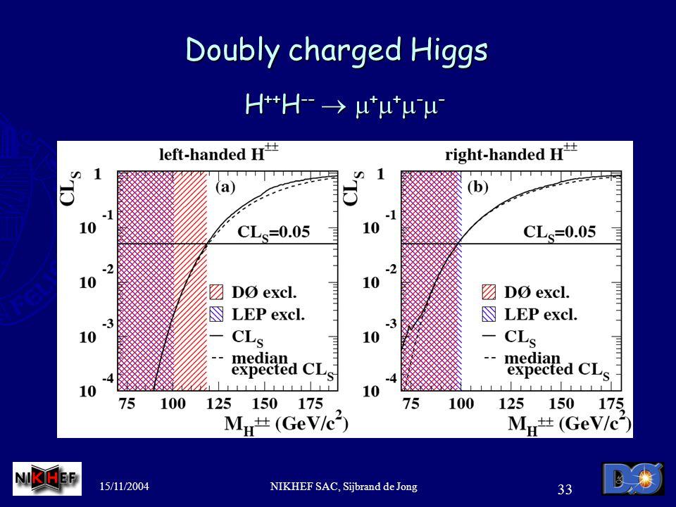 15/11/2004NIKHEF SAC, Sijbrand de Jong 33 Doubly charged Higgs H ++ H --   +  +  -  -