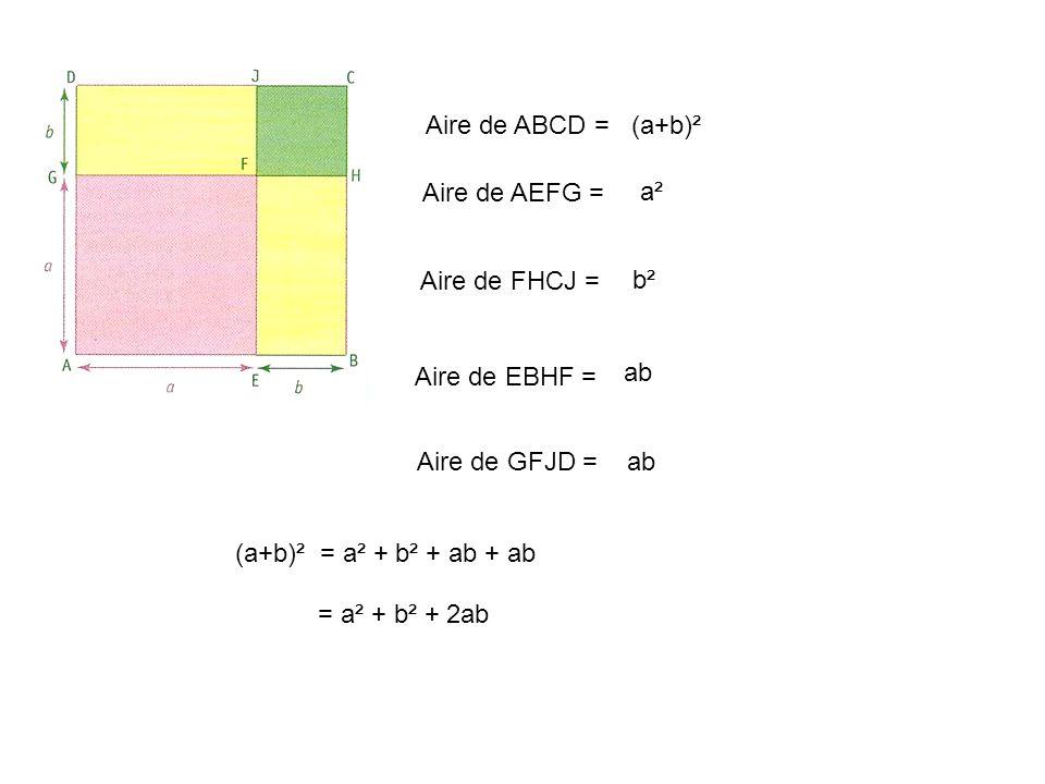Aire de ABCD = Aire de AEFG = Aire de FHCJ = Aire de EBHF = Aire de GFJD = (a+b)² a² b² ab (a+b)² = a² + b² + ab + ab = a² + b² + 2ab