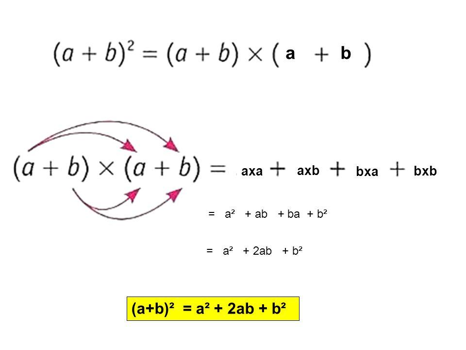 ab axa axb bxa bxb = a² + ab + ba + b² = a² + 2ab + b² (a+b)² = a² + 2ab + b²
