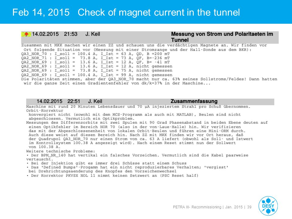 PETRA III- Recommissioning | Jan. 2015 | 39 Feb 14, 2015 Check of magnet current in the tunnel