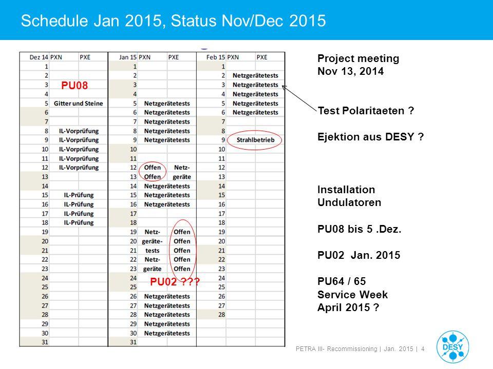 PETRA III- Recommissioning | Jan.2015 | 65 Last week: 2.3.