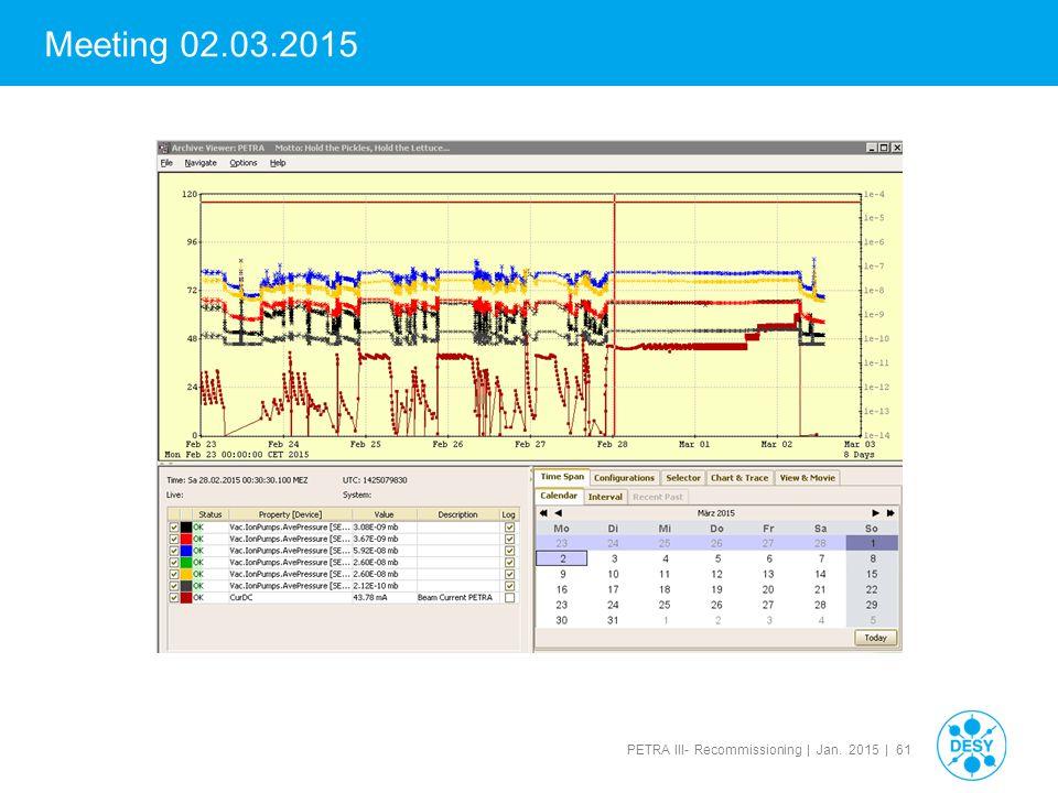 PETRA III- Recommissioning | Jan. 2015 | 61 Meeting 02.03.2015