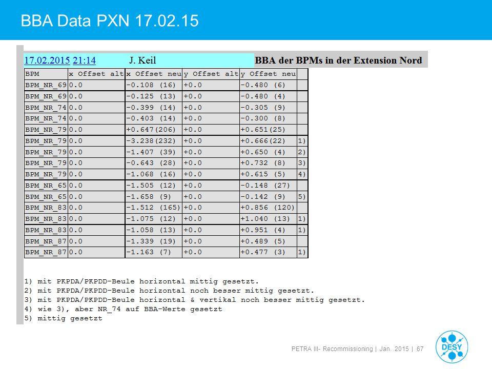 PETRA III- Recommissioning | Jan. 2015 | 67 BBA Data PXN 17.02.15